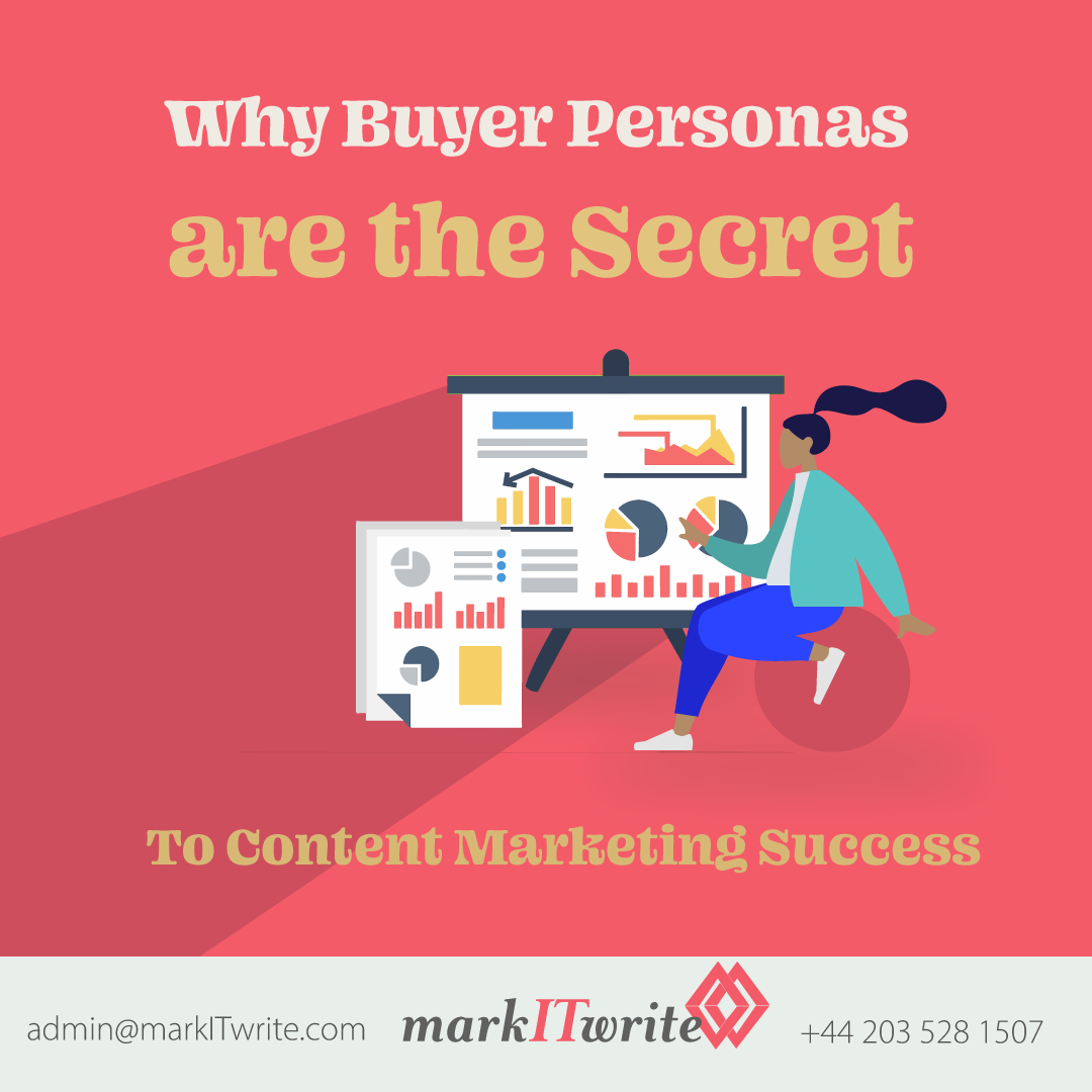 Target Locked: Why Buyer Personas Are the Secret to Content Marketing Success