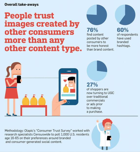 user-generated-content-graphic